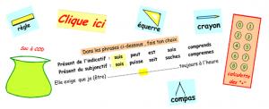 Les icônes des outils de Cliquici